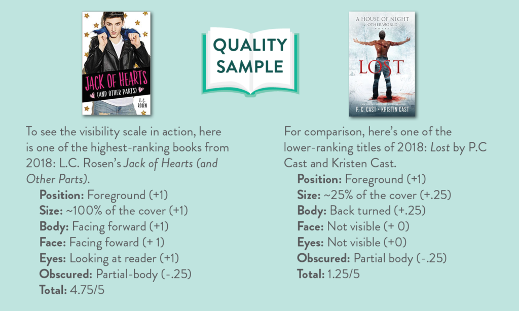 Samples of book cover quality